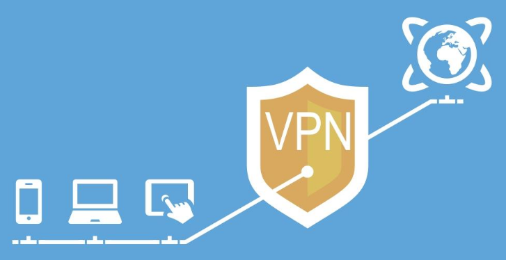 CHOOSING RELIABLE VPN SERVICE & DATA SECURITY