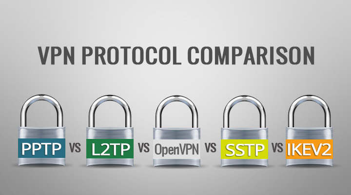 Types of VPNs and Protocols
